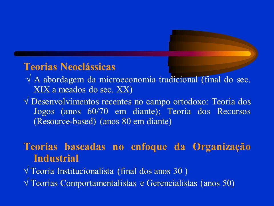 Teorias baseadas no enfoque da Organização Industrial