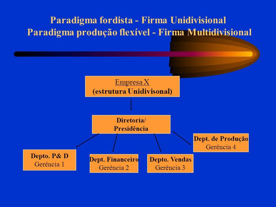 (estrutura Unidivisonal)