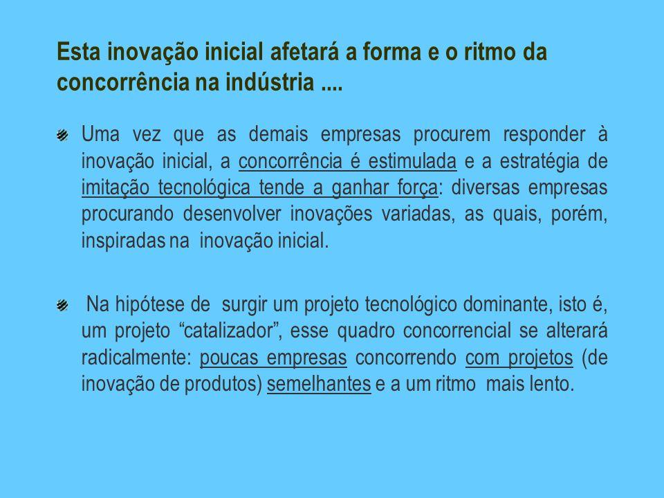 Esta inovação inicial afetará a forma e o ritmo da concorrência na indústria ....