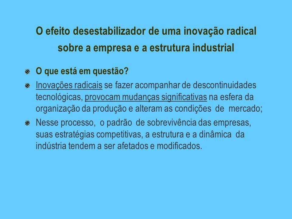 O efeito desestabilizador de uma inovação radical sobre a empresa e a estrutura industrial