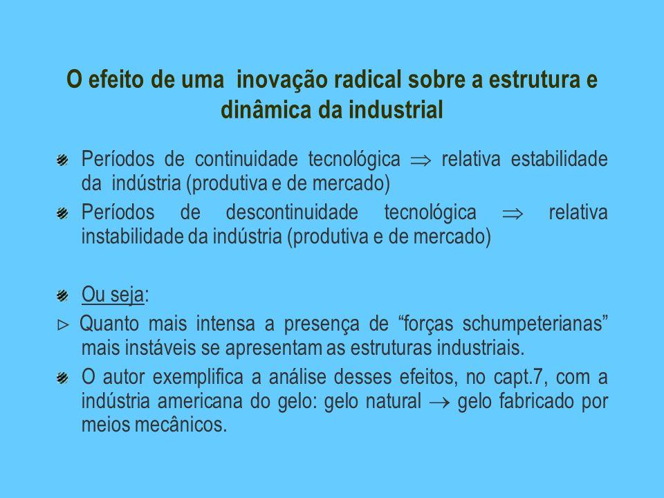 O efeito de uma inovação radical sobre a estrutura e dinâmica da industrial
