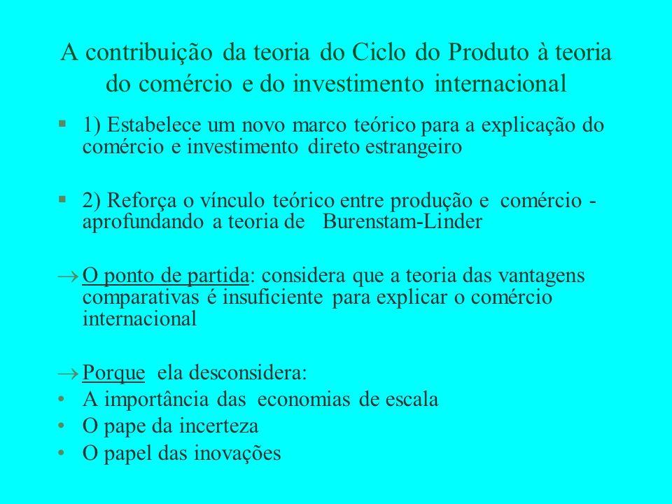 A contribuição da teoria do Ciclo do Produto à teoria do comércio e do investimento internacional