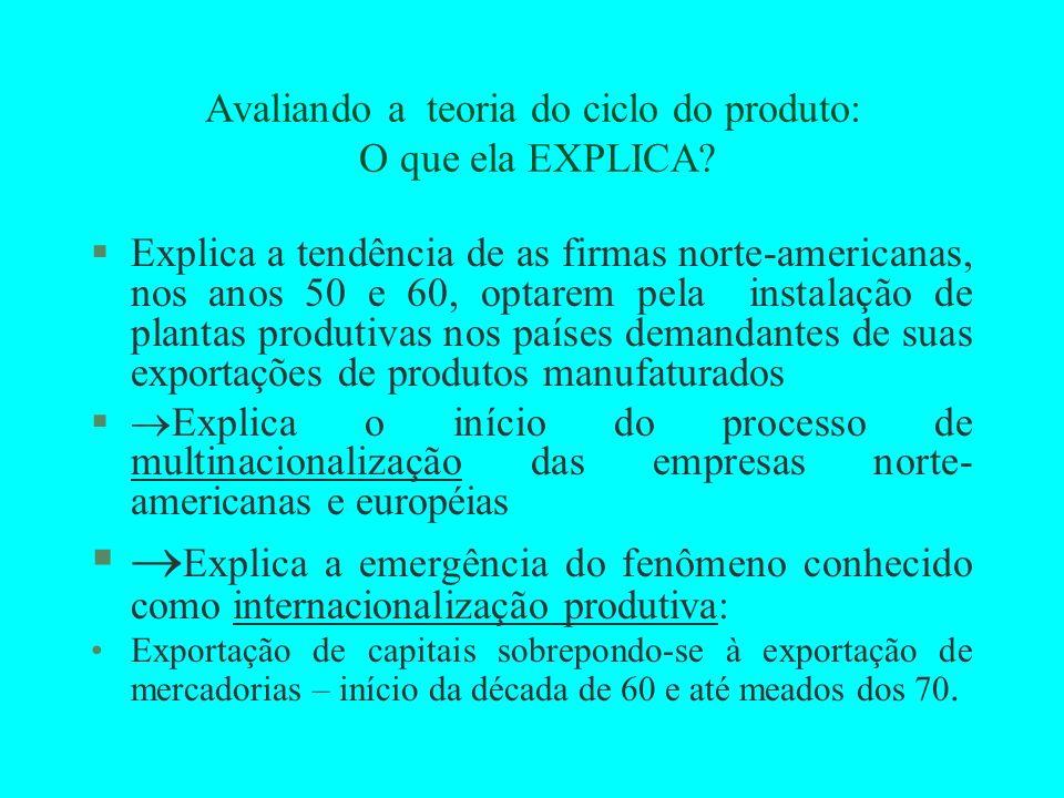 Avaliando a teoria do ciclo do produto: O que ela EXPLICA