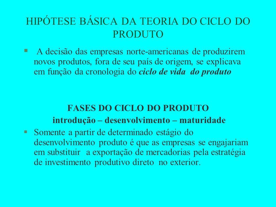 HIPÓTESE BÁSICA DA TEORIA DO CICLO DO PRODUTO