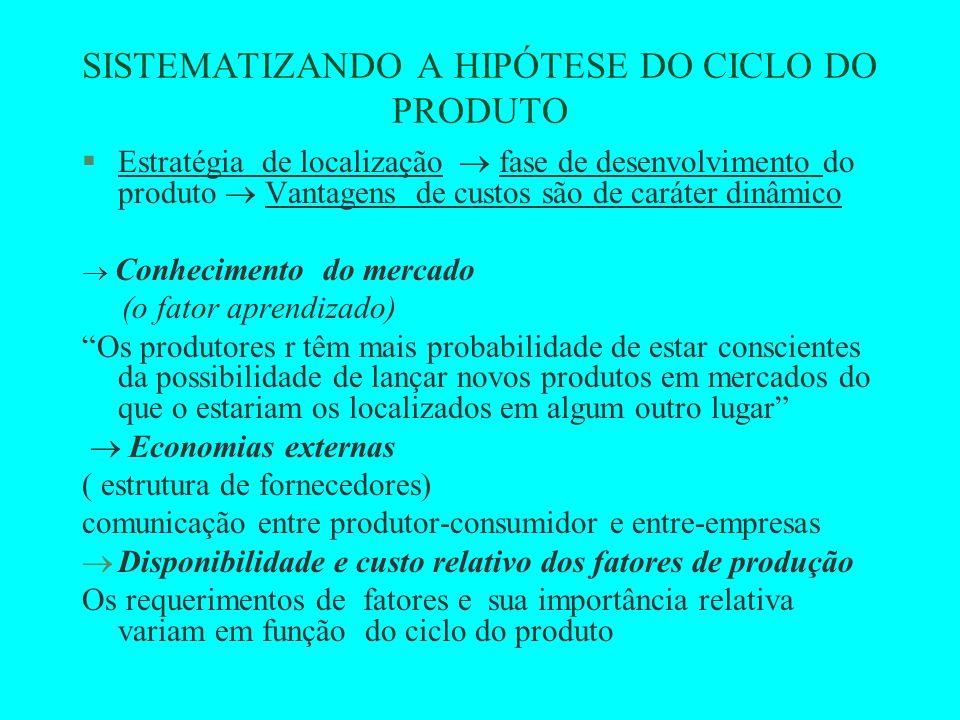 SISTEMATIZANDO A HIPÓTESE DO CICLO DO PRODUTO