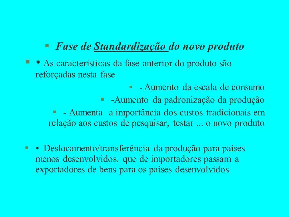 Fase de Standardização do novo produto