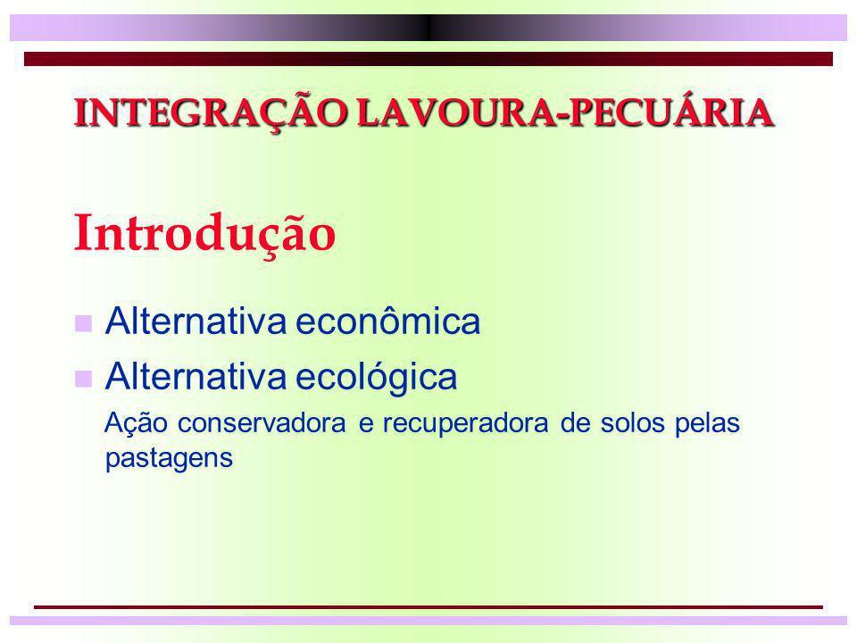 INTEGRAÇÃO LAVOURA-PECUÁRIA Introdução