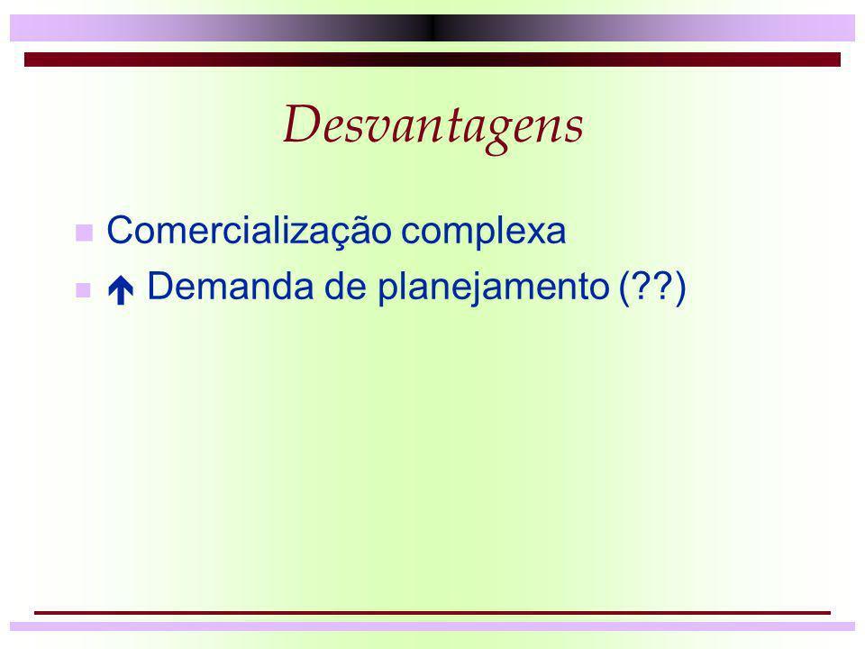 Desvantagens Comercialização complexa  Demanda de planejamento ( )