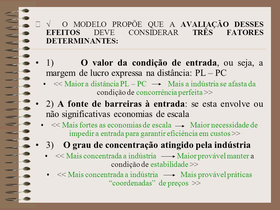 3) O grau de concentração atingido pela indústria