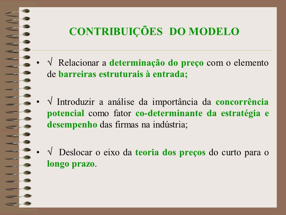 CONTRIBUIÇÕES DO MODELO