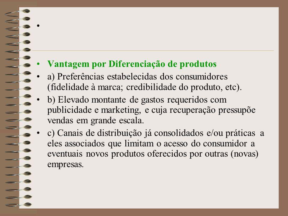 Vantagem por Diferenciação de produtos. a) Preferências estabelecidas dos consumidores (fidelidade à marca; credibilidade do produto, etc).