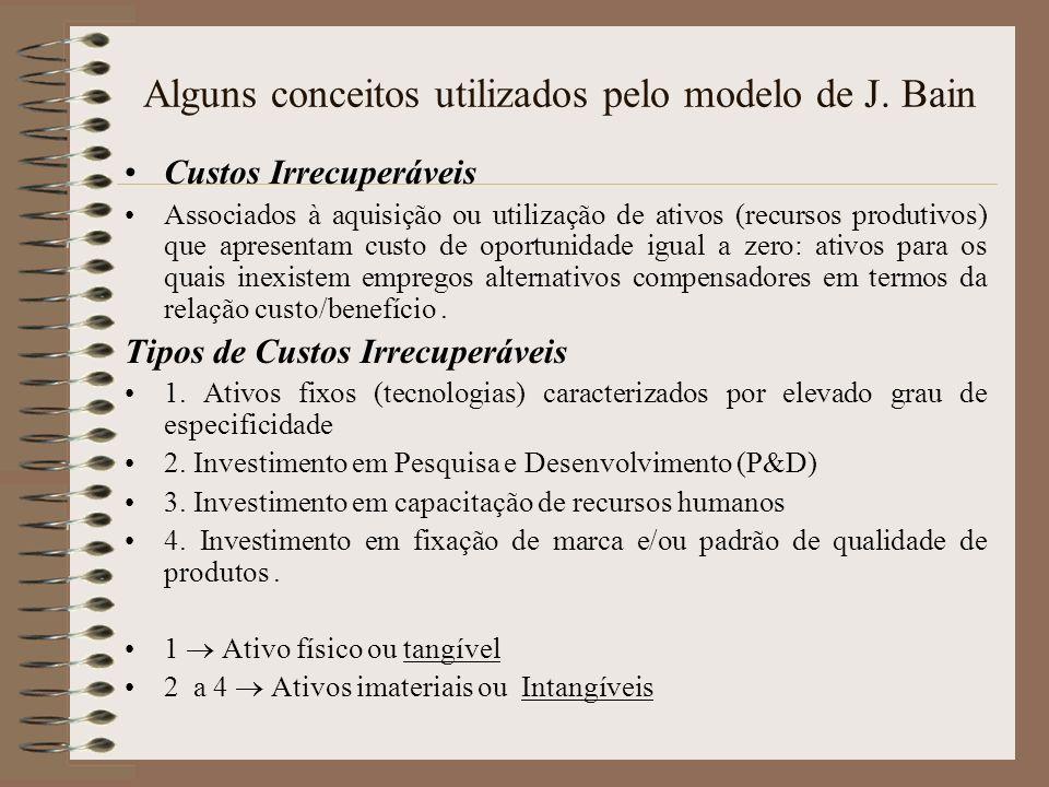 Alguns conceitos utilizados pelo modelo de J. Bain