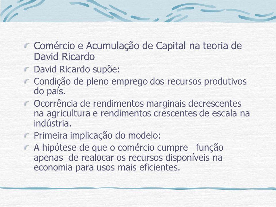 Comércio e Acumulação de Capital na teoria de David Ricardo