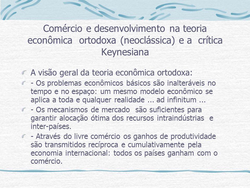 Comércio e desenvolvimento na teoria econômica ortodoxa (neoclássica) e a crítica Keynesiana