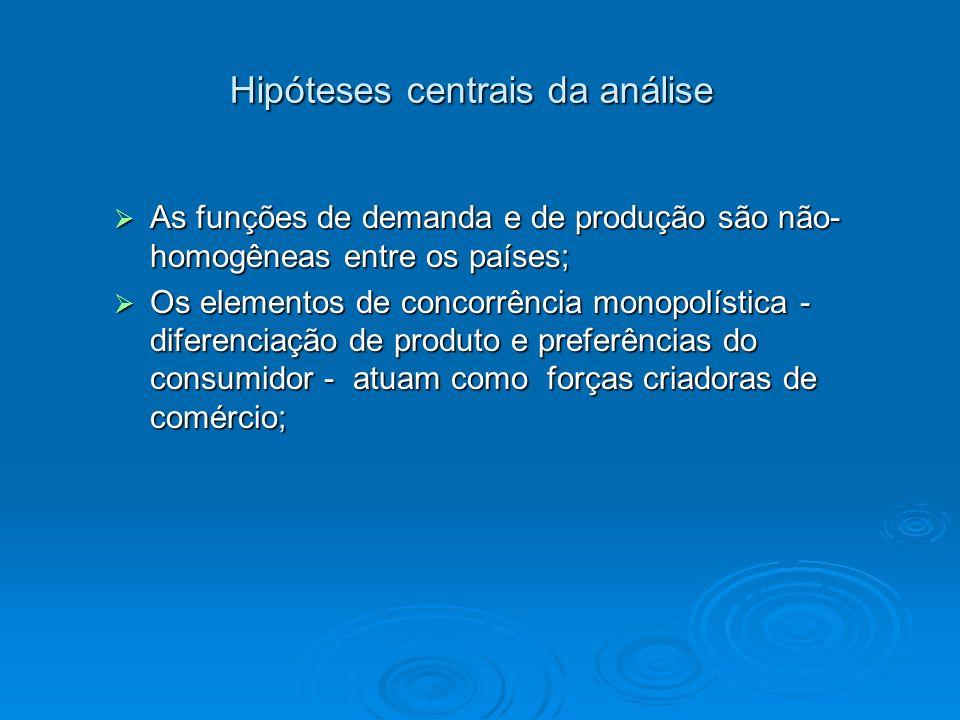 Hipóteses centrais da análise