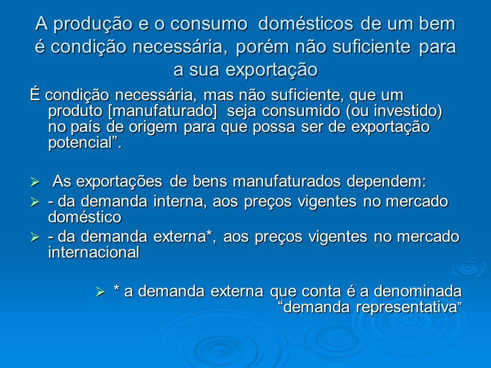 A produção e o consumo domésticos de um bem é condição necessária, porém não suficiente para a sua exportação