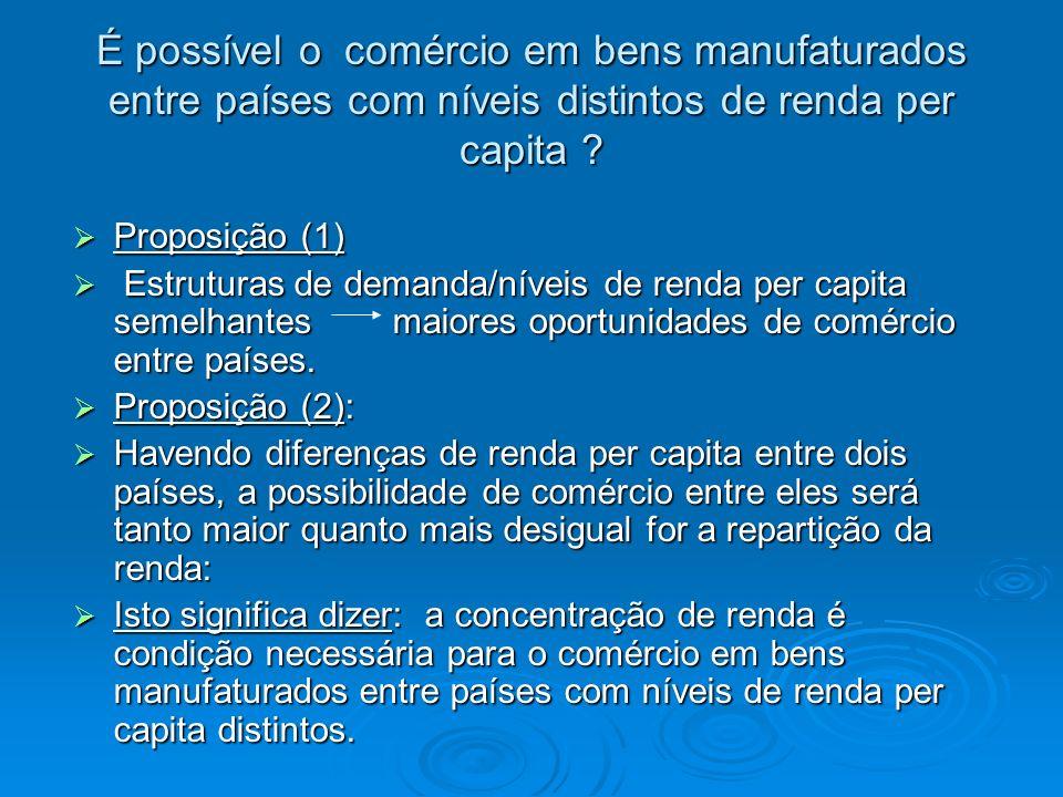 É possível o comércio em bens manufaturados entre países com níveis distintos de renda per capita