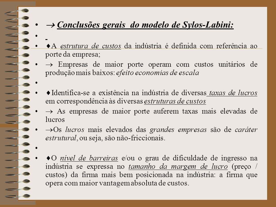  Conclusões gerais do modelo de Sylos-Labini: