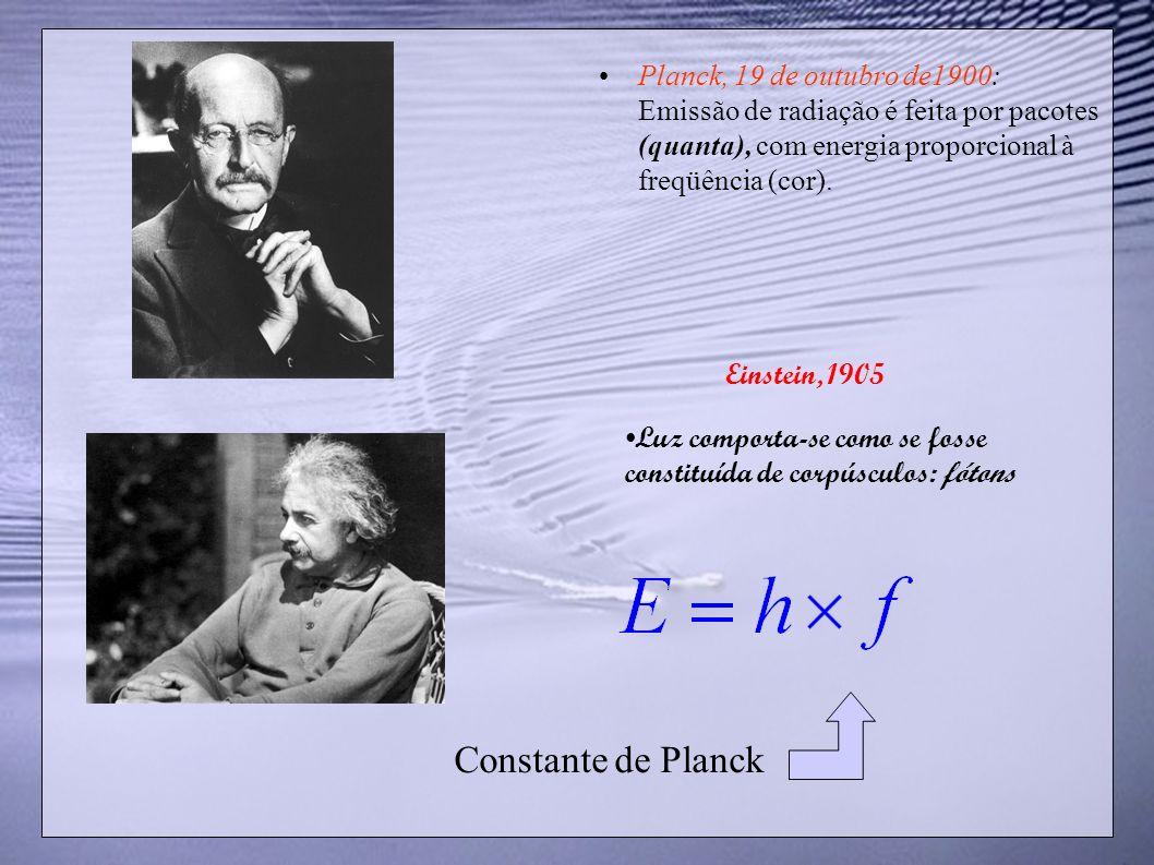 Planck, 19 de outubro de1900: Emissão de radiação é feita por pacotes (quanta), com energia proporcional à freqüência (cor).