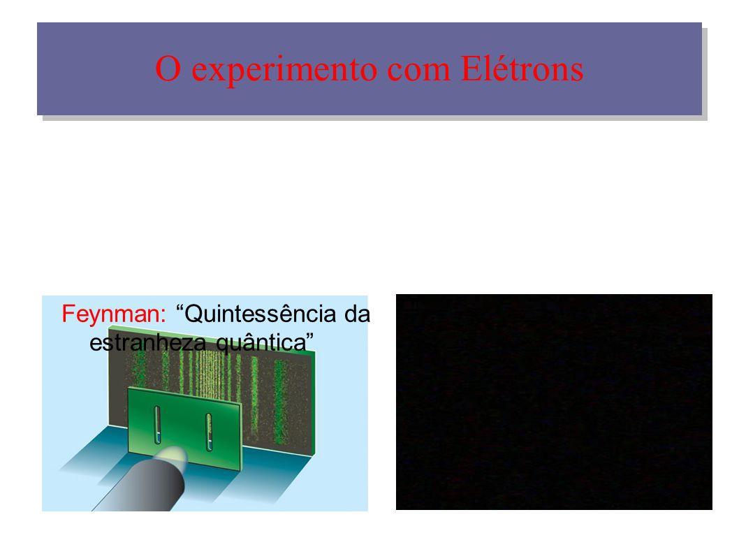 O experimento com Elétrons