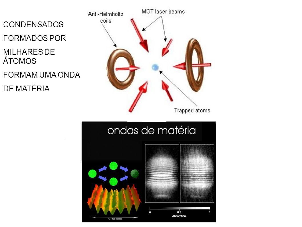 CONDENSADOS FORMADOS POR MILHARES DE ÁTOMOS FORMAM UMA ONDA DE MATÉRIA