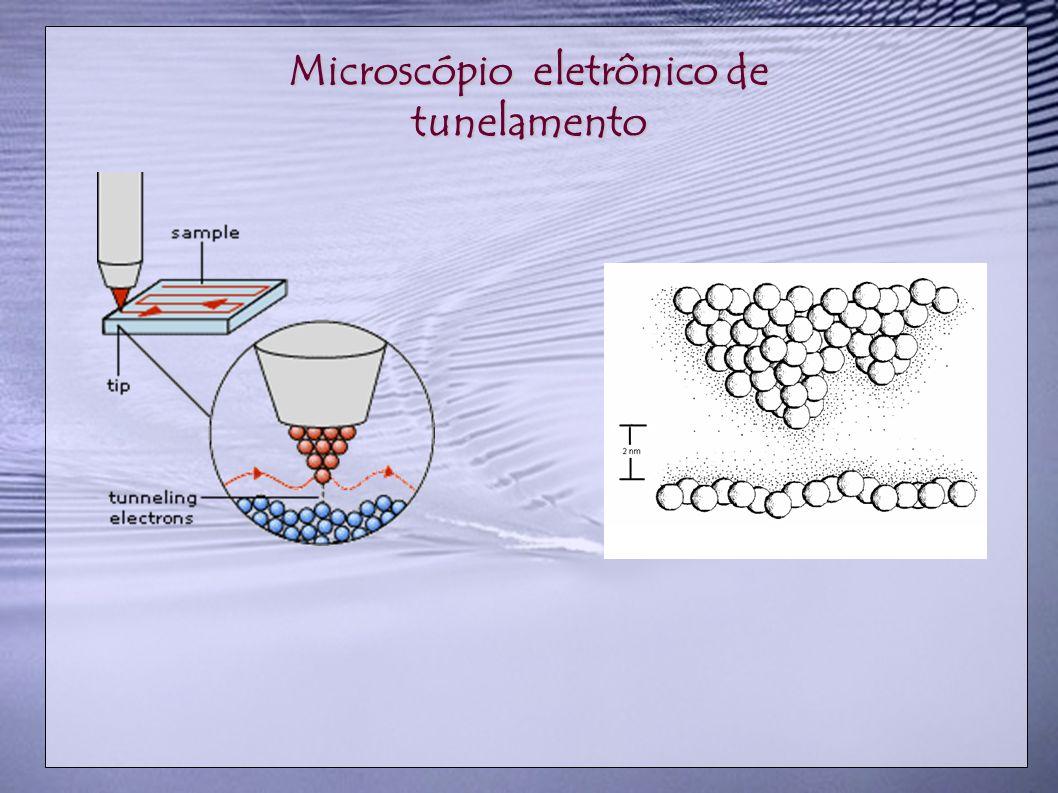 Microscópio eletrônico de tunelamento