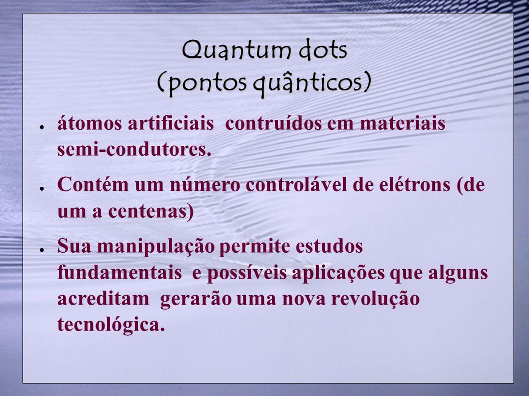 Quantum dots (pontos quânticos)