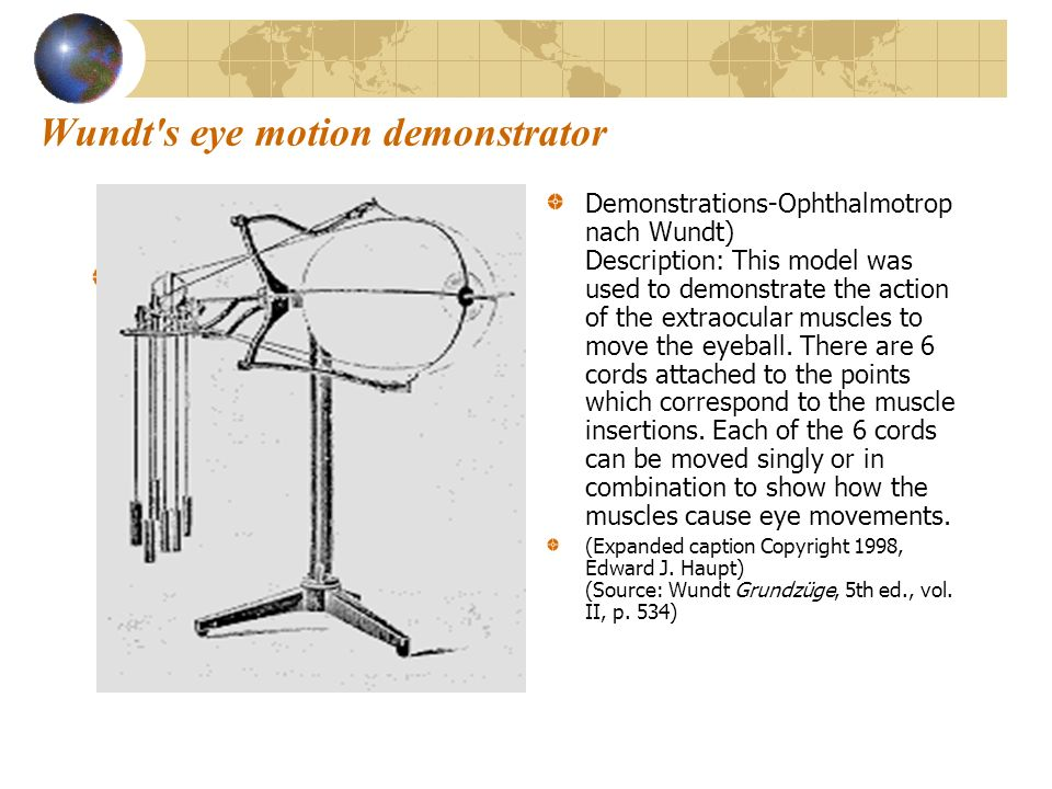 Wundt s eye motion demonstrator