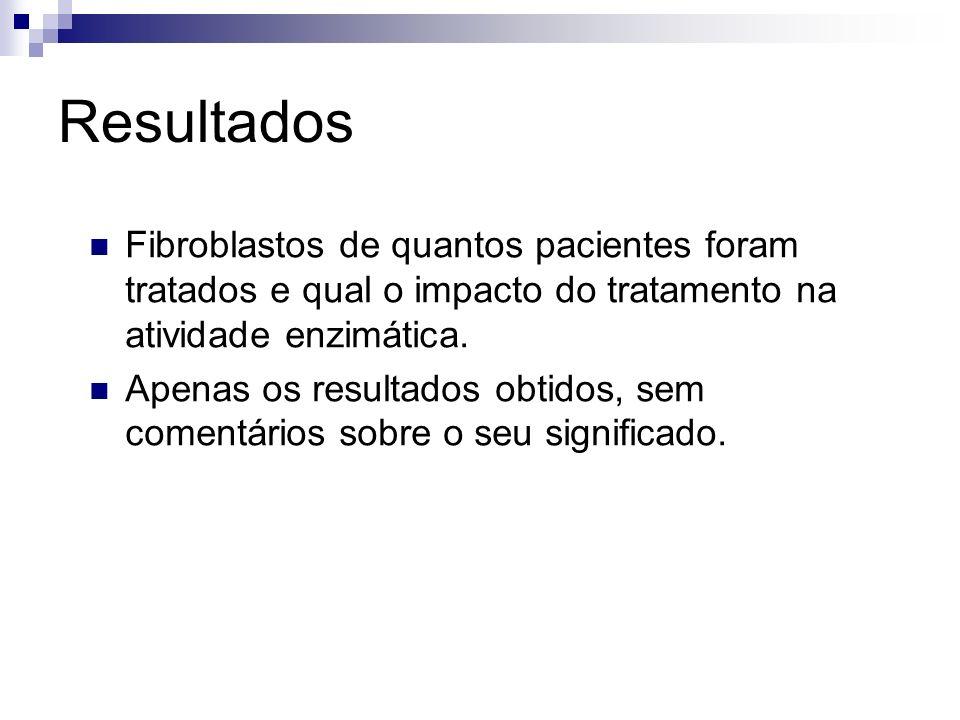 Resultados Fibroblastos de quantos pacientes foram tratados e qual o impacto do tratamento na atividade enzimática.