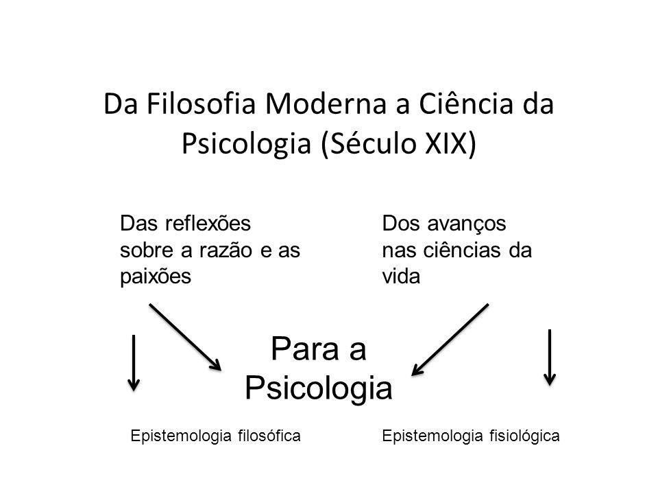 Da Filosofia Moderna a Ciência da Psicologia (Século XIX)