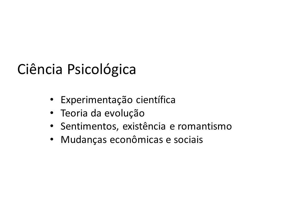 Ciência Psicológica Experimentação científica Teoria da evolução