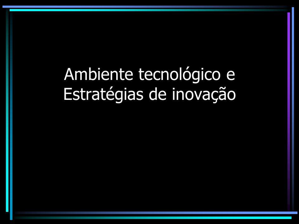 Ambiente tecnológico e Estratégias de inovação