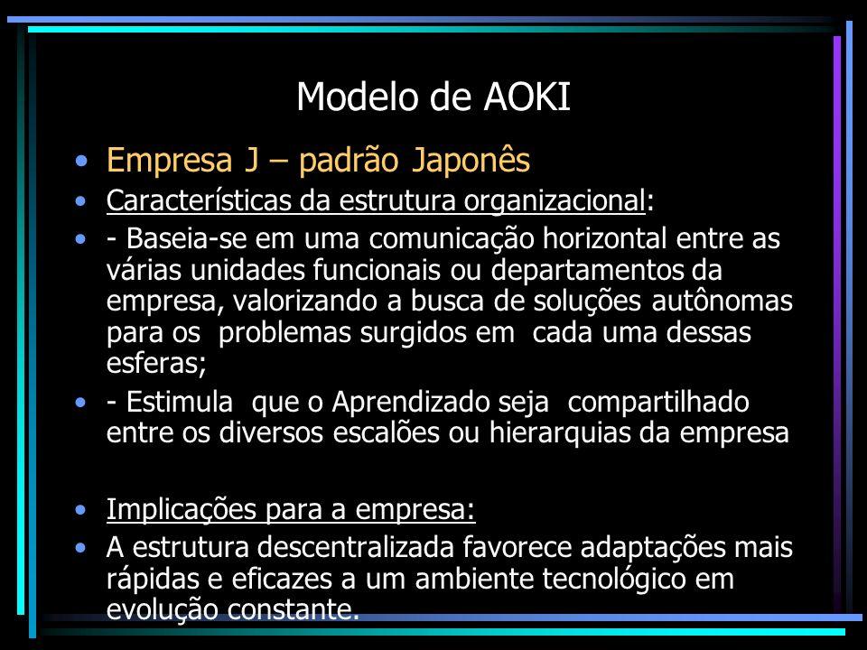 Modelo de AOKI Empresa J – padrão Japonês