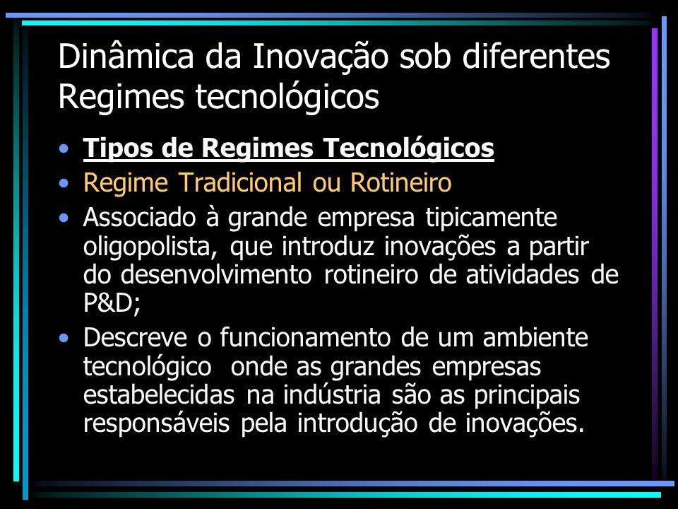 Dinâmica da Inovação sob diferentes Regimes tecnológicos