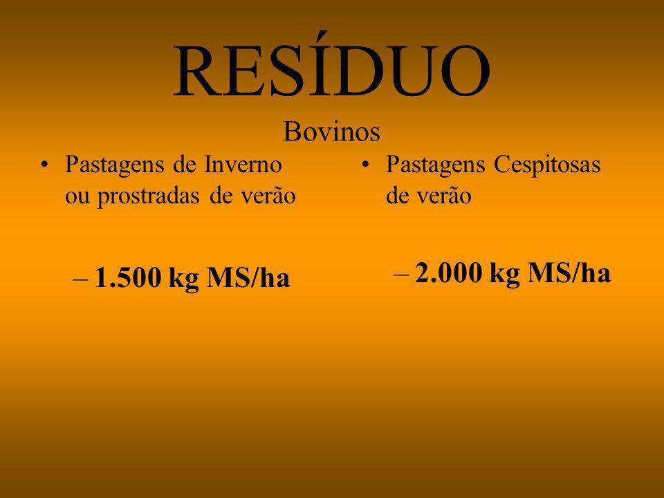 RESÍDUO Bovinos 2.000 kg MS/ha 1.500 kg MS/ha