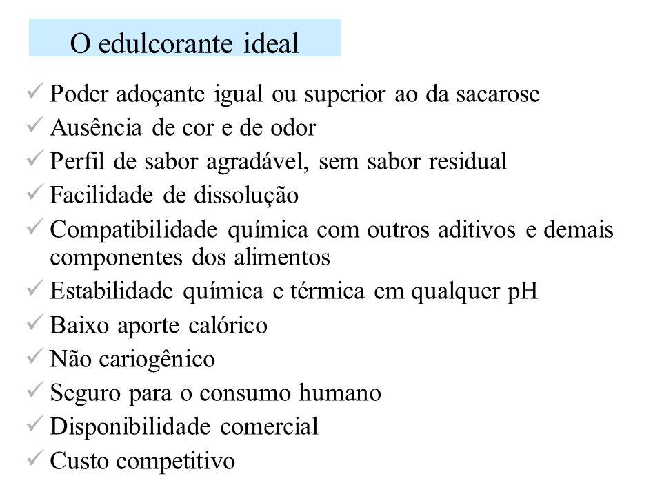 O edulcorante ideal Poder adoçante igual ou superior ao da sacarose