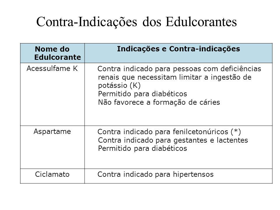 Contra-Indicações dos Edulcorantes