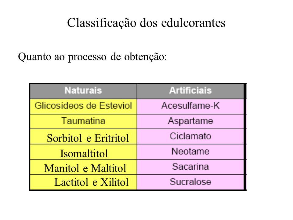 Classificação dos edulcorantes