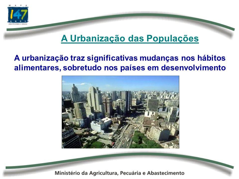 A Urbanização das Populações
