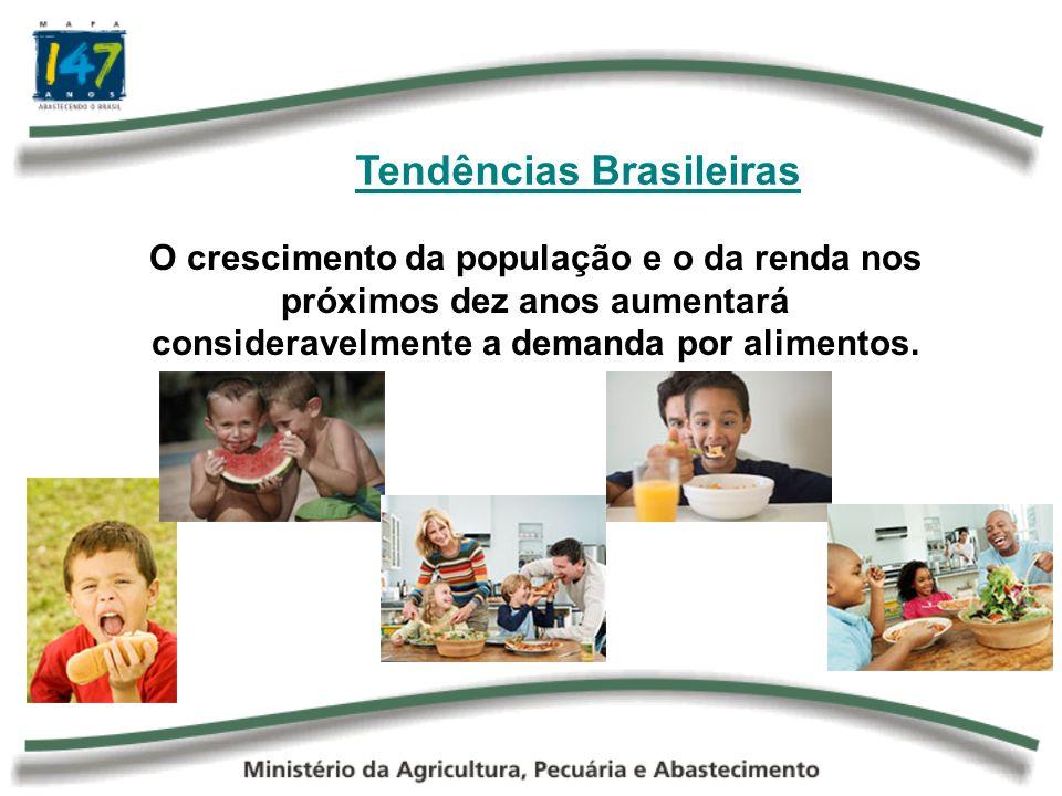 Tendências Brasileiras