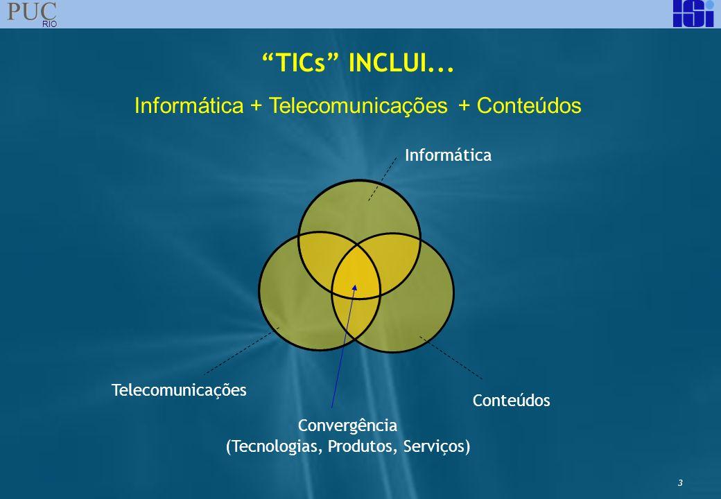 TICs INCLUI... Informática + Telecomunicações + Conteúdos