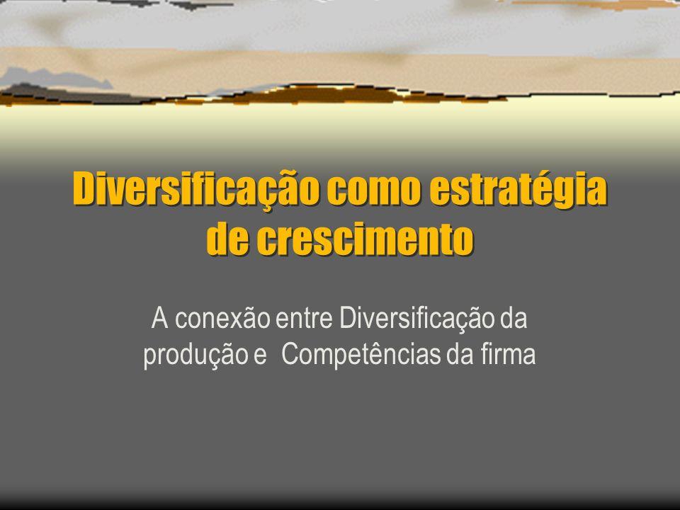 Diversificação como estratégia de crescimento