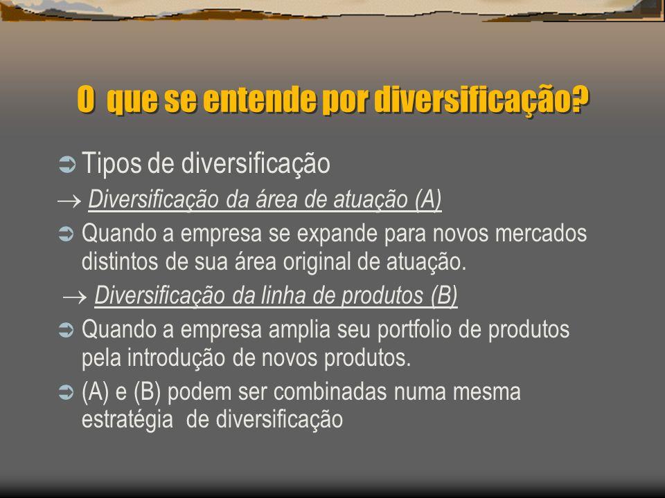 O que se entende por diversificação