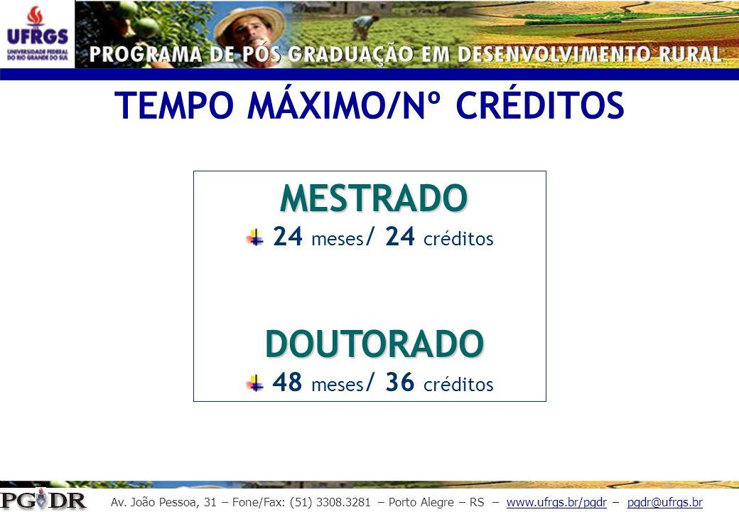 TEMPO MÁXIMO/Nº CRÉDITOS