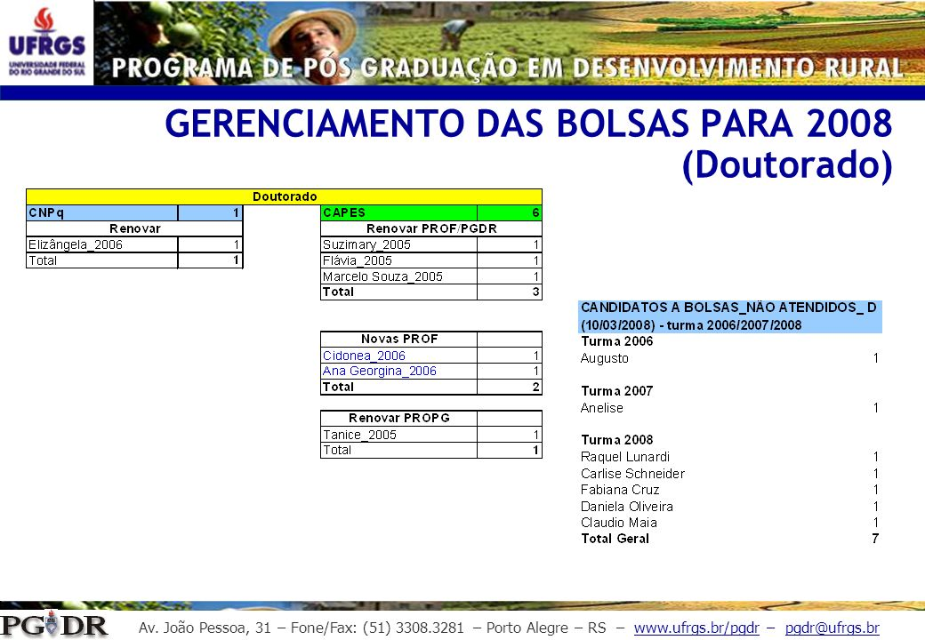 GERENCIAMENTO DAS BOLSAS PARA 2008 (Doutorado)