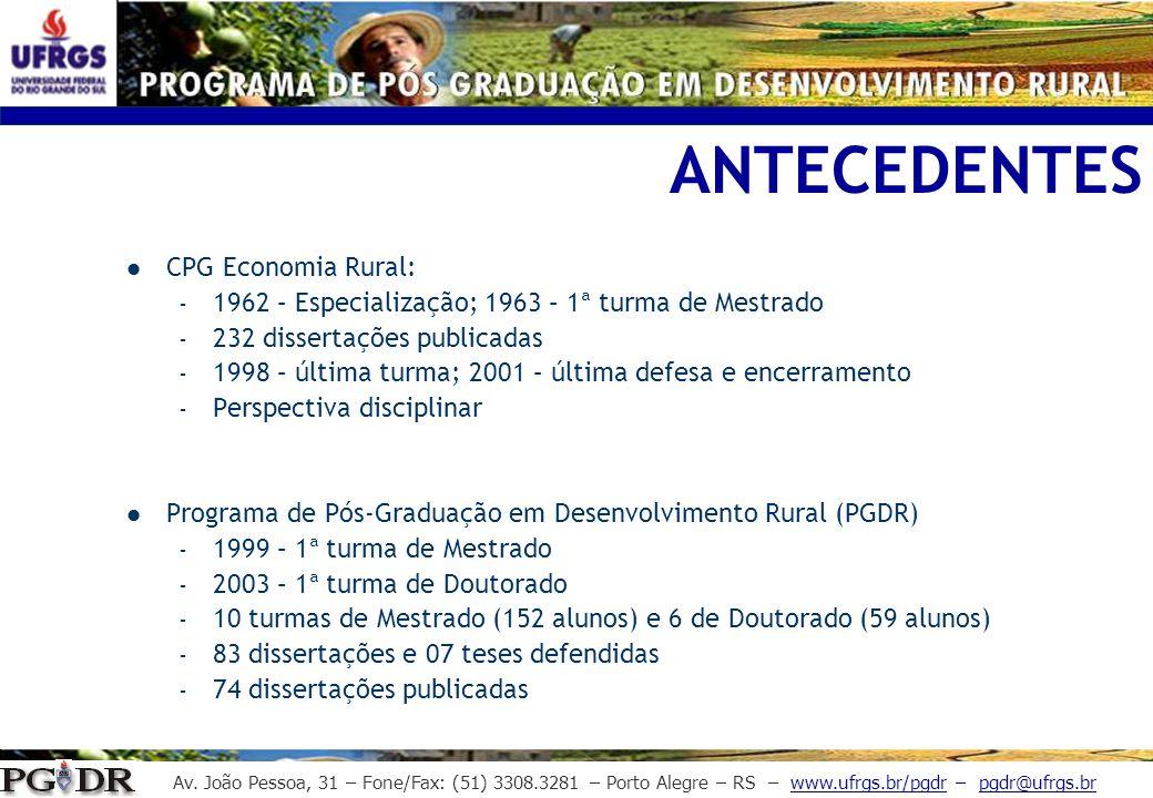 ANTECEDENTES CPG Economia Rural: