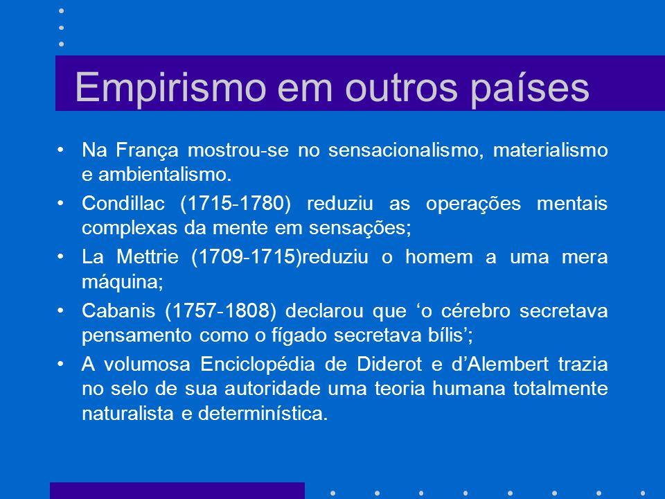 Empirismo em outros países