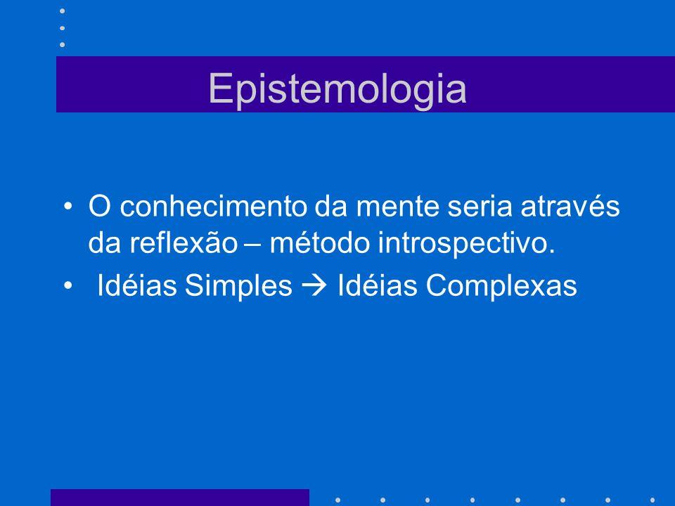 Epistemologia O conhecimento da mente seria através da reflexão – método introspectivo.