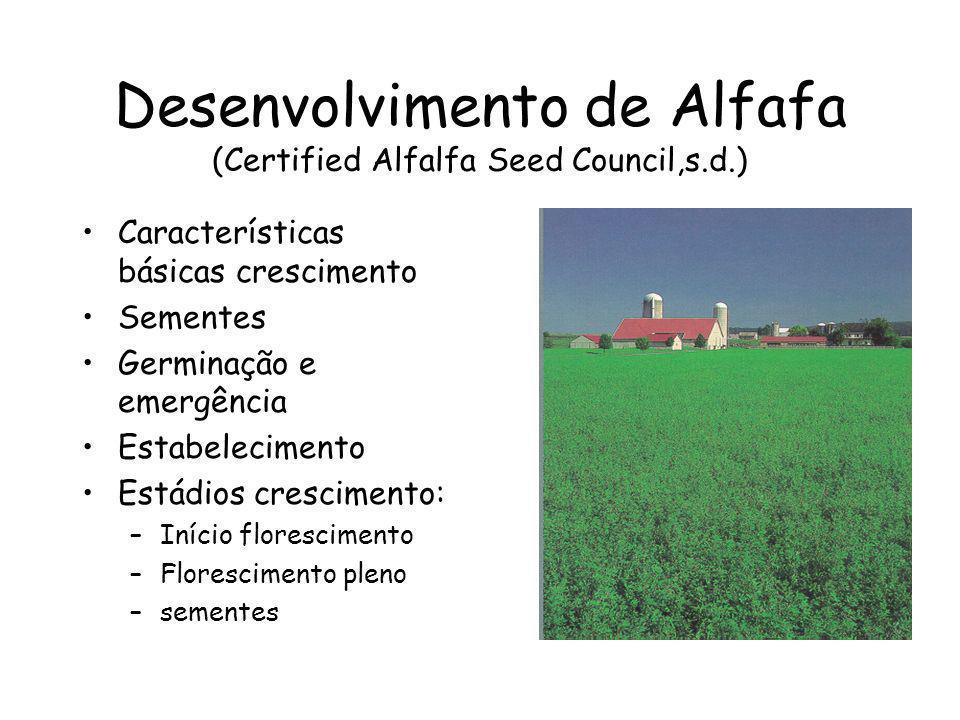 Desenvolvimento de Alfafa (Certified Alfalfa Seed Council,s.d.)