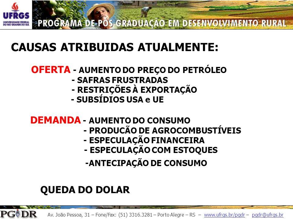CAUSAS ATRIBUIDAS ATUALMENTE: OFERTA - AUMENTO DO PREÇO DO PETRÓLEO